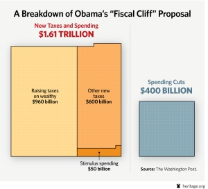 blog-obama-fiscal-cliff-proposal_HIGHRES