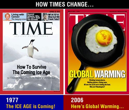 Times - global warming