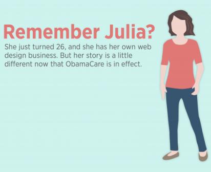 Julia - 1
