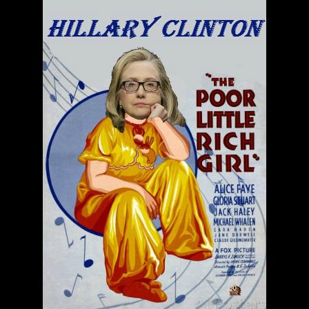 Hillary clinton thesis pdf